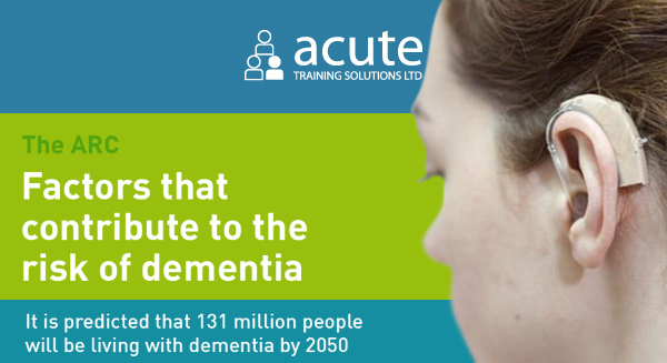 Factors that contribute to the risk of dementia